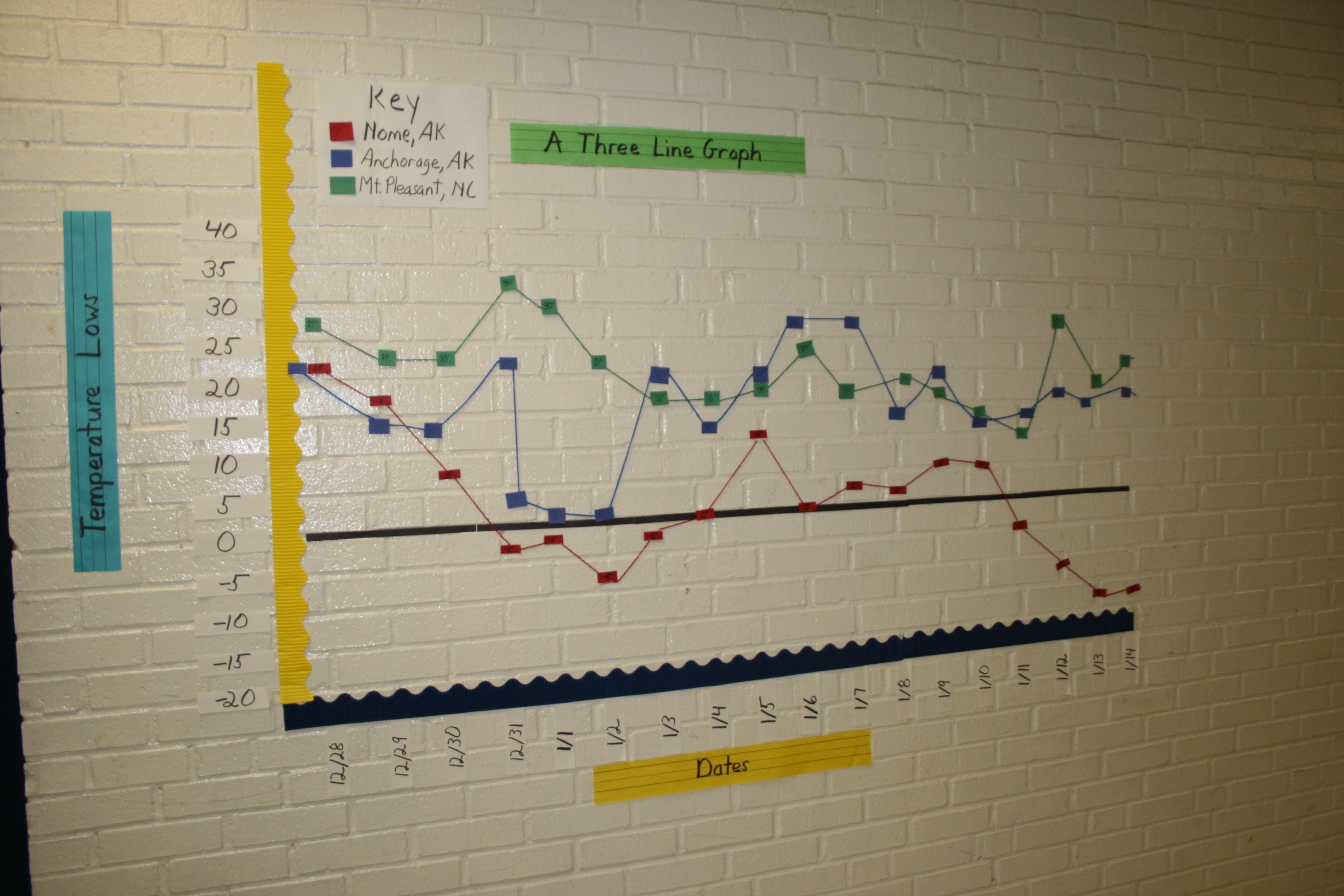 Math 3325: Transitions to Advanced Mathematics